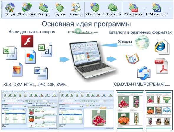 Каталог Программ
